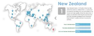 Место Новой Зеландии в образовательном рейтинге Economist Intelligence Unit