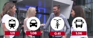 на каком транспорте лучше передвигаться по Окленду